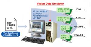 VisionDate Emulator